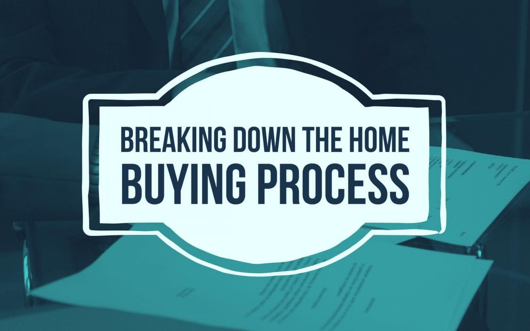 breaking down the home buying process graphic